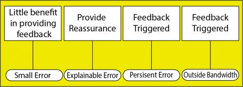 When do we give error feedback